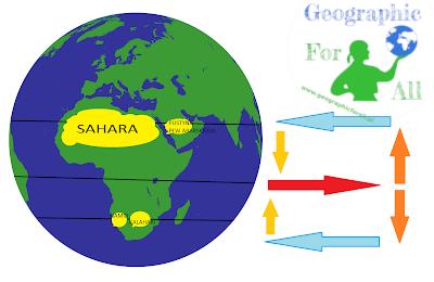 Cyrkulacja powietrza watmosferze Afryka