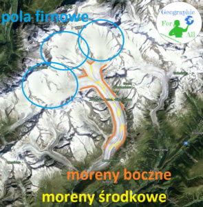 Lodowiec alpejski zelementami składowymi - Grosser Aletschgletscher wszwajcarskich Alpach zlogo