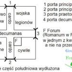 Historia rozwoju urbanizacji – cz.1