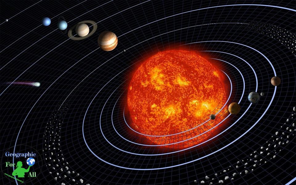 układ słoneczny planety solar system planets