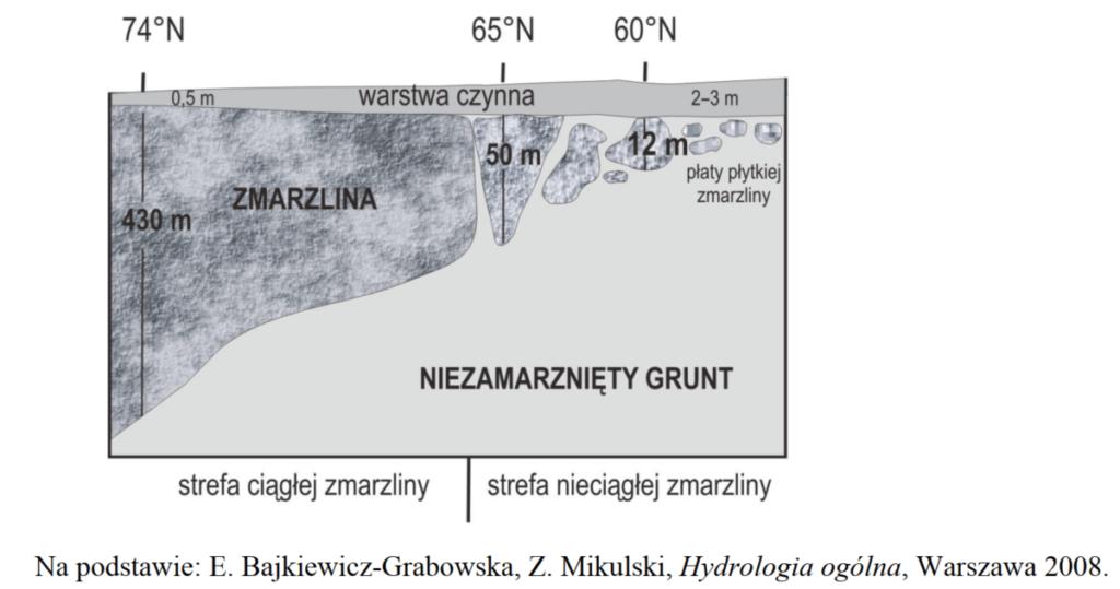 matura z geografii 2010 odpowiedzi