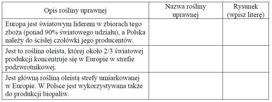 matura zgeografii 2019 zadanie 27 tabela