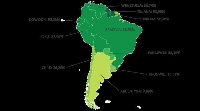 Lesistość naświecie Ameryka Południowa