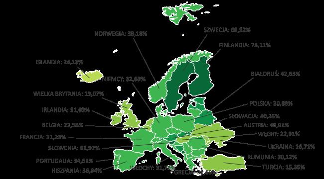 Lesistość naświecie Europa
