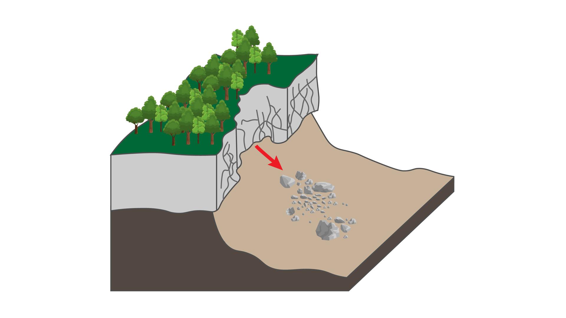 Schemat obrywu formacji skalnej