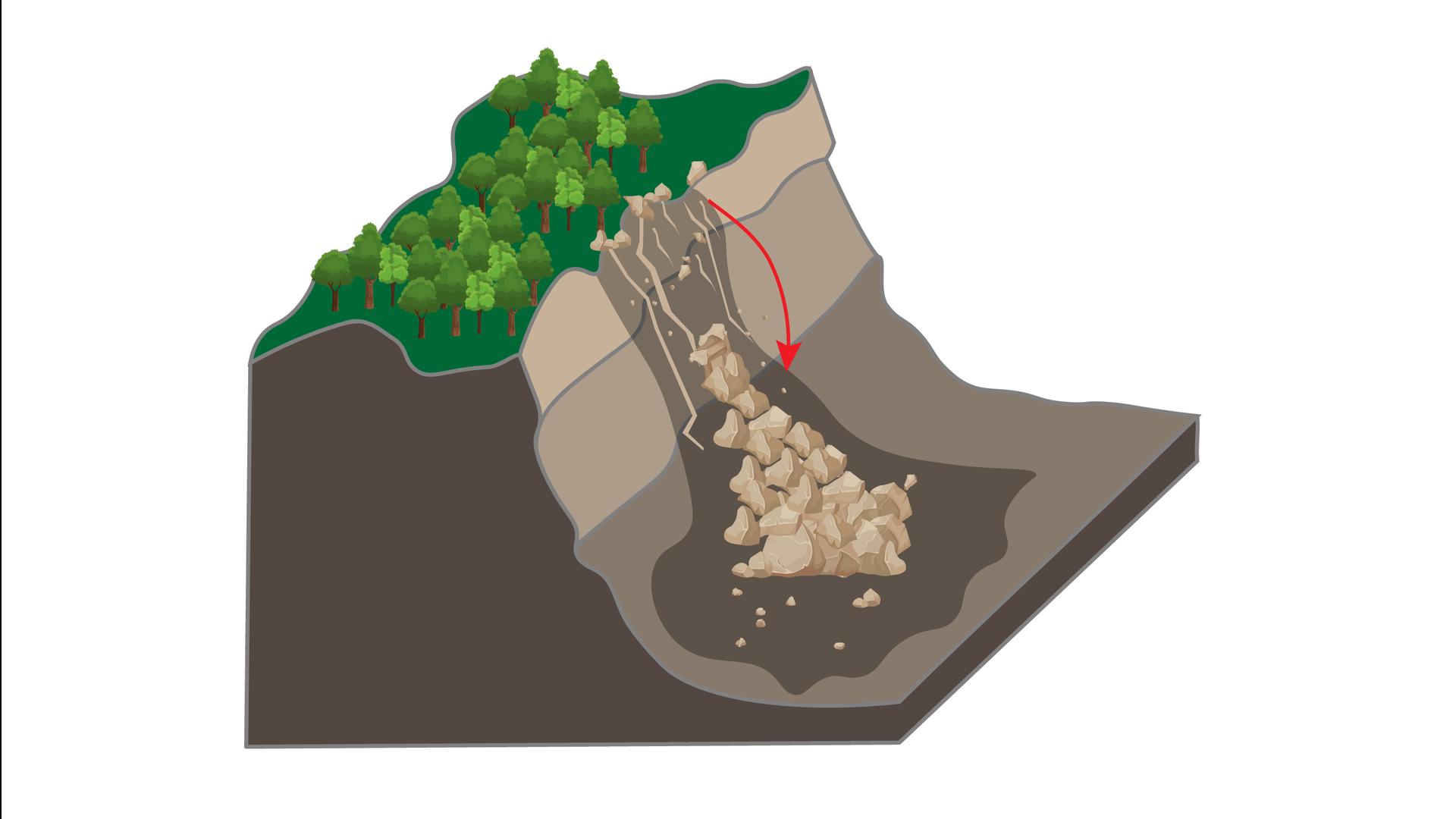 Schemat odpadania fragmentów skalnych