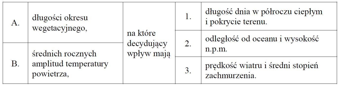 matura zgeografii 2015 zadanie 14 tabelka