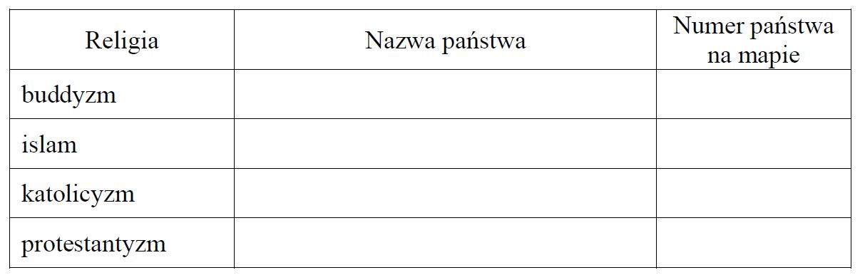 matura zgeografii 2015 zadanie 22.1