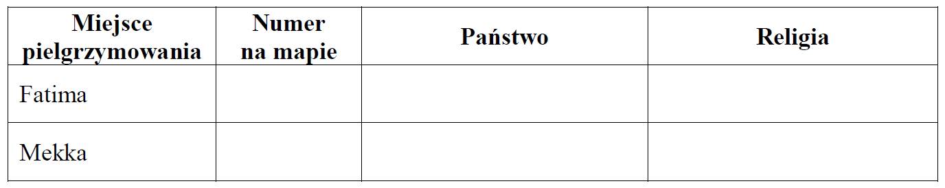 stara matura zgeografii 2015 pr zadanie 19 tabelka