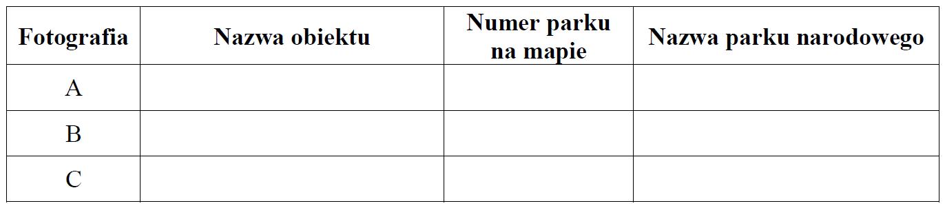 stara matura zgeografii 2015 pr zadanie 33 tabelka