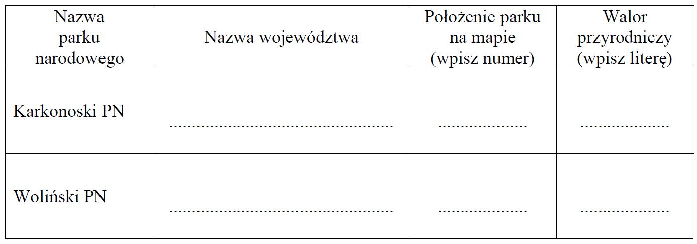 stara matura zgeografii 2016 pp zadanie 18 tabelka