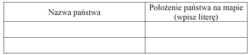 stara matura zgeografii 2016 pp zadanie 28 tabelka
