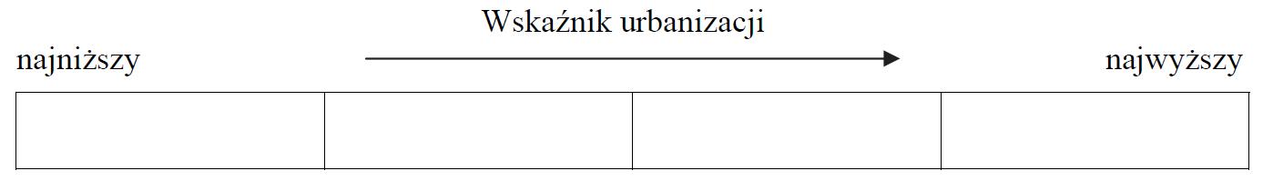 matura zgeografii 2014 pp zadanie 18b