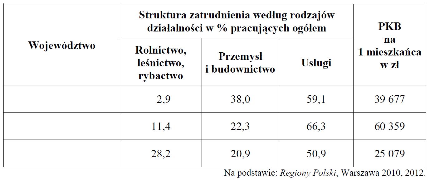 matura zgeografii 2014 pp zadanie 22