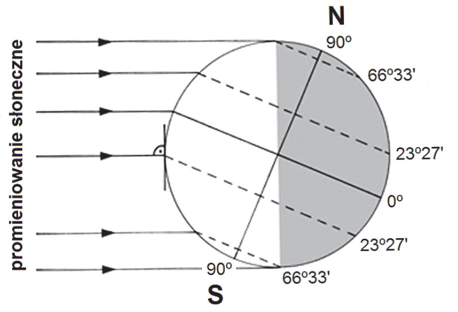 matura zgeografii 2014 pp zadanie 9