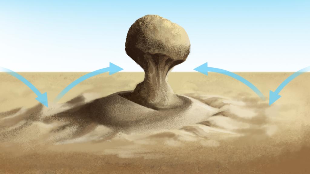 Utworzenie grzyba skalnego idalsza erozja podstawy, Źródło Englishsquare.pl Sp. zo.o., CC BY-SA 3.0