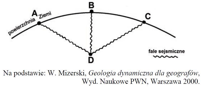 matura zgeografii 2013 pp zadanie 12