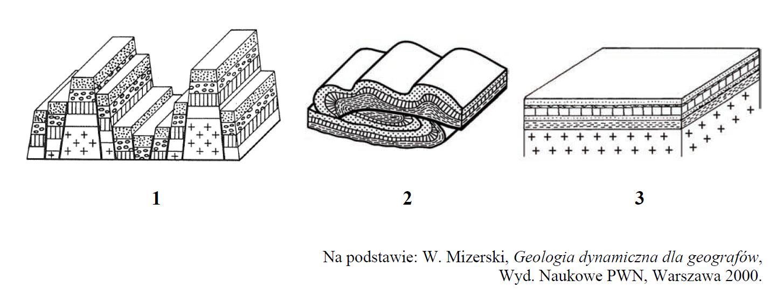 matura zgeografii 2013 pp zadanie 13