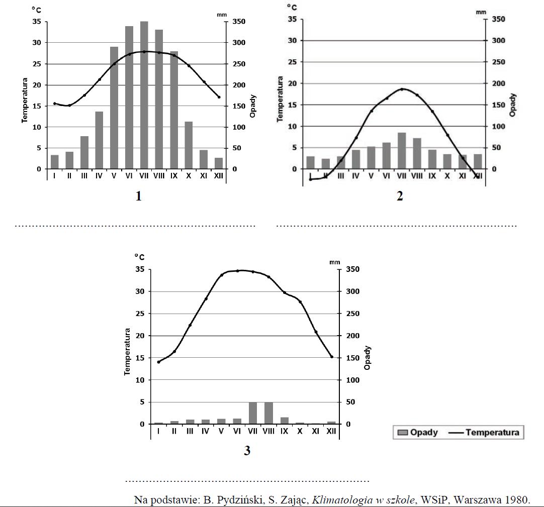 matura zgeografii 2013 pp zadanie 15