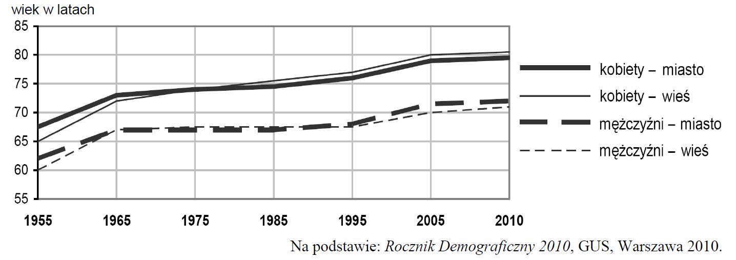 matura zgeografii 2013 pp zadanie 20