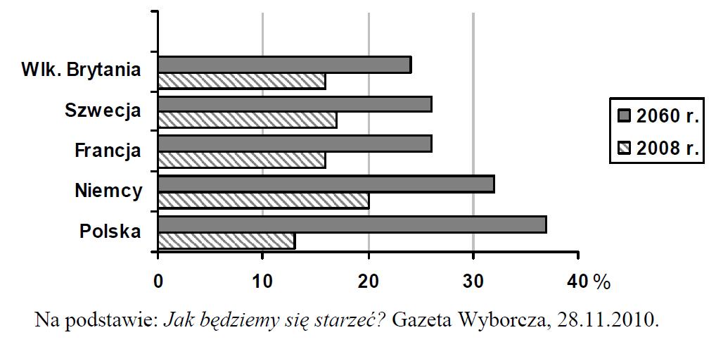 matura zgeografii 2013 pp zadanie 22
