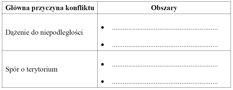 matura zgeografii 2013 pp zadanie 30 tabelka