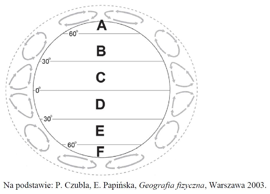 matura zgeografii 2014 pr zadanie 11