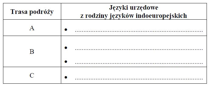 matura zgeografii 2014 pr zadanie 19 tabela