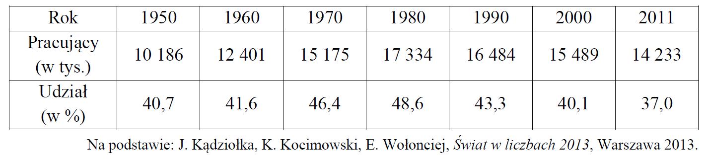 próbna matura zgeografii 2014 pr zadanie 34-35
