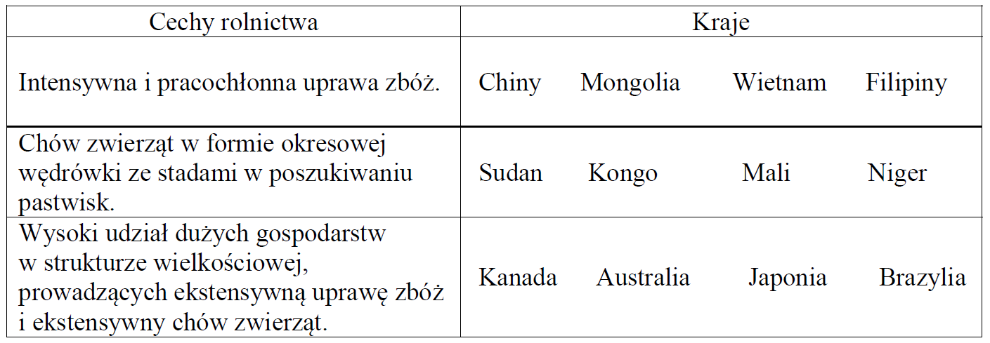 próbna matura zgeografii 2014 pr zadanie 38