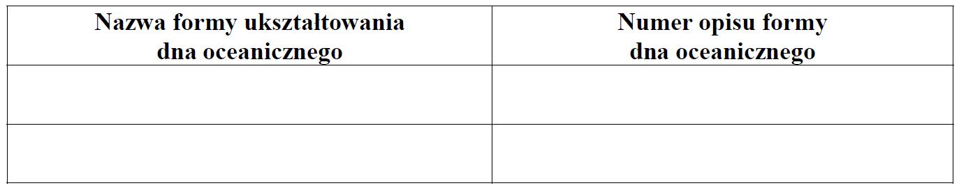 matura zgeografii 2012 maj pp zadanie 14 tabelka