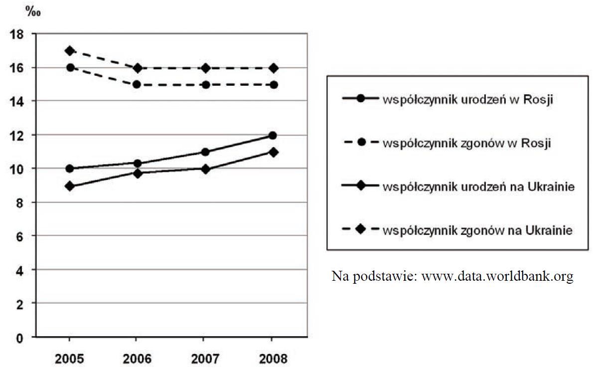 matura zgeografii 2012 maj pp zadanie 19