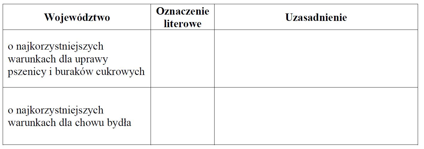 matura zgeografii 2013 pr zadanie 25 tabela 2